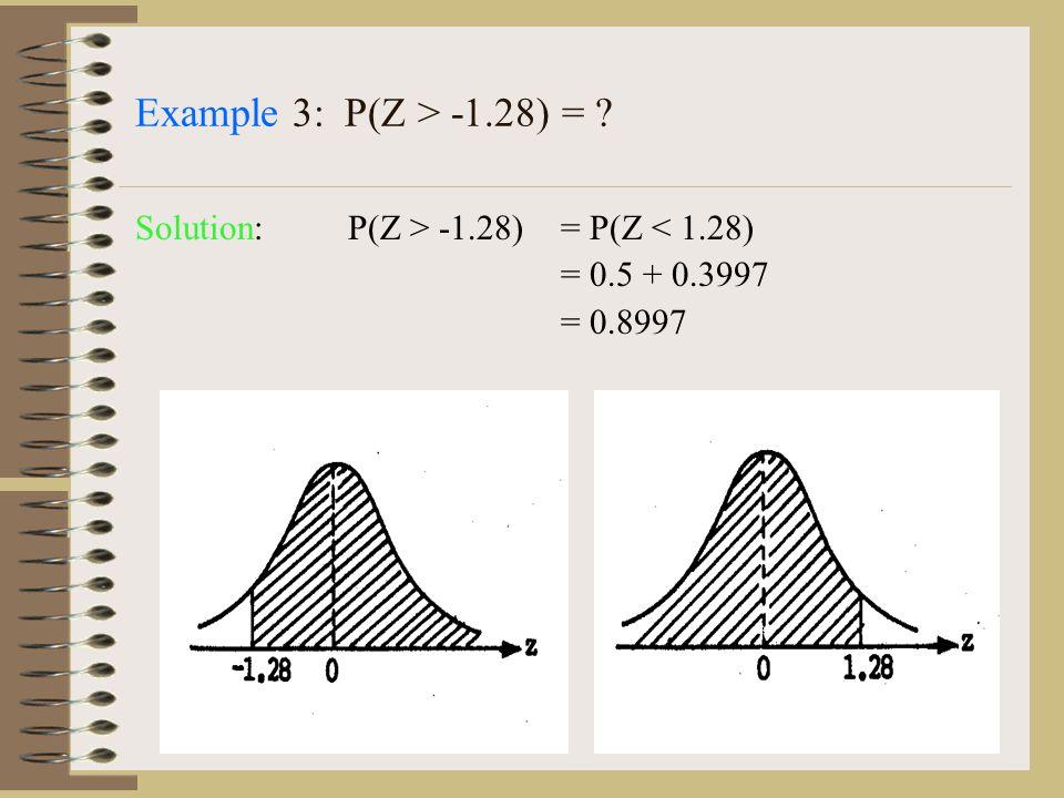 Example 3: P(Z > -1.28) = Solution:P(Z > -1.28) = P(Z < 1.28) = 0.5 + 0.3997 = 0.8997