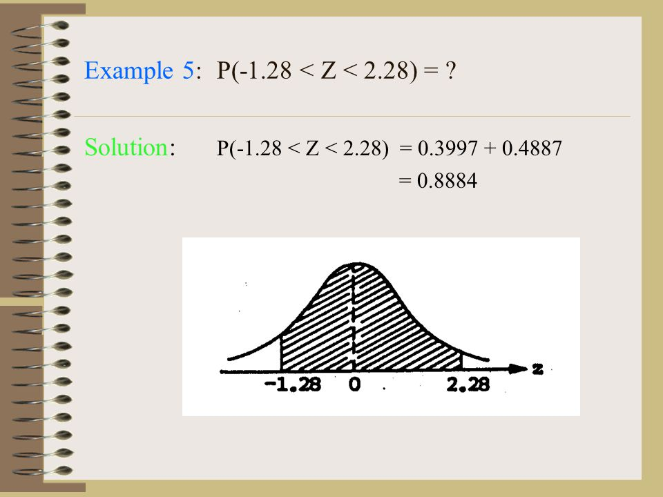 Example 5:P(-1.28 < Z < 2.28) = ? Solution: P(-1.28 < Z < 2.28) = 0.3997 + 0.4887 = 0.8884