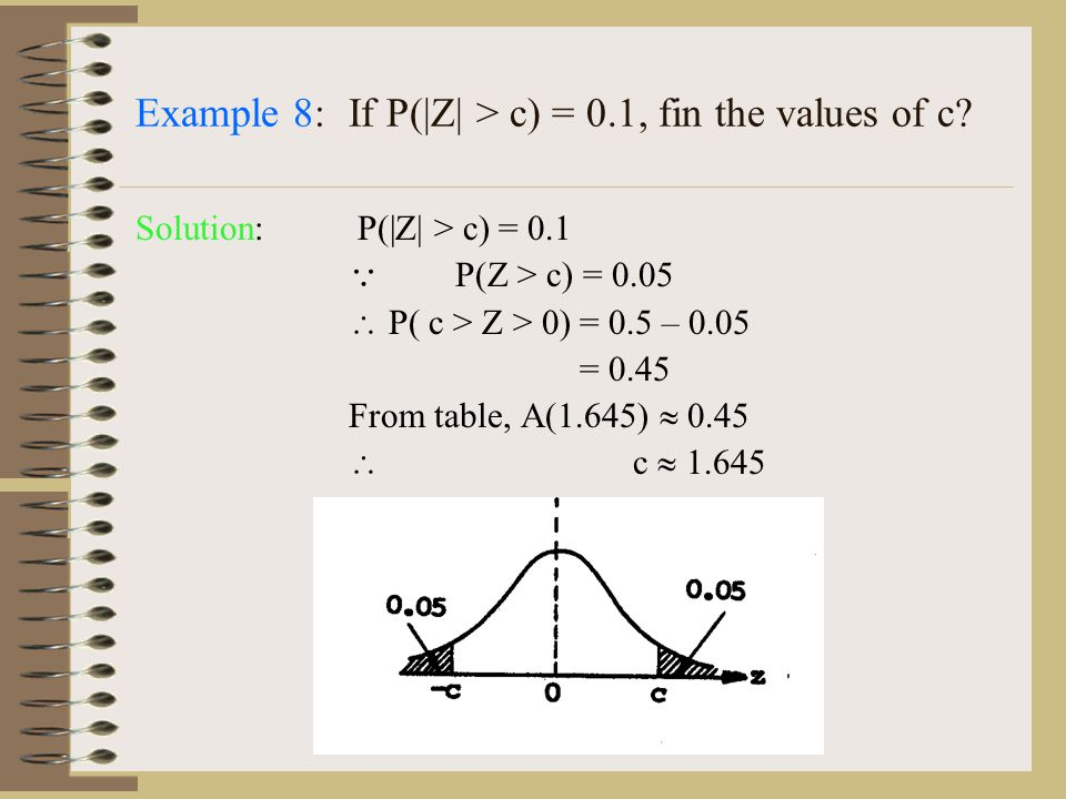 Example 8:If P(|Z  > c) = 0.1, fin the values of c.