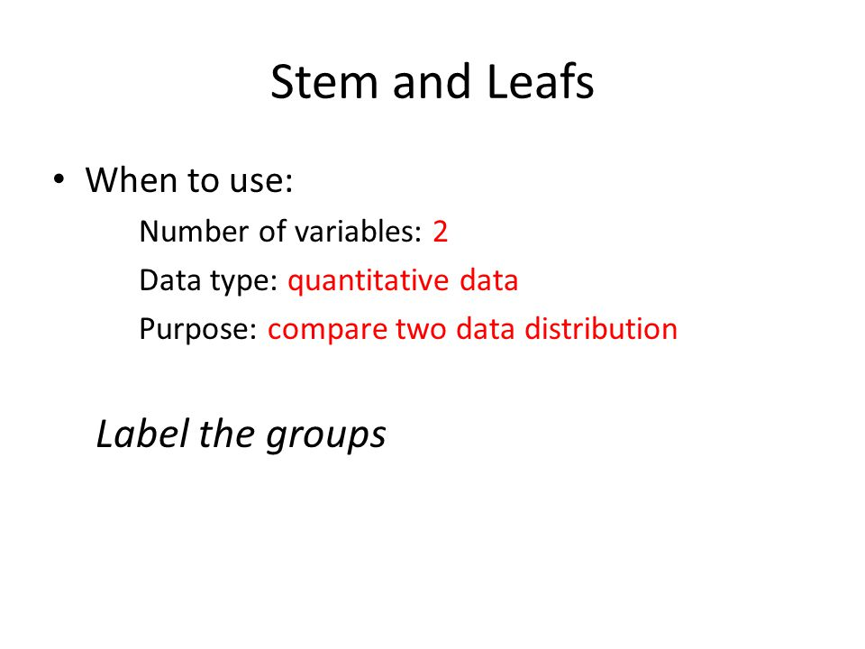 Stem and Leafs When to use: Number of variables: 2 Data type: quantitative data Purpose: compare two data distribution Label the groups