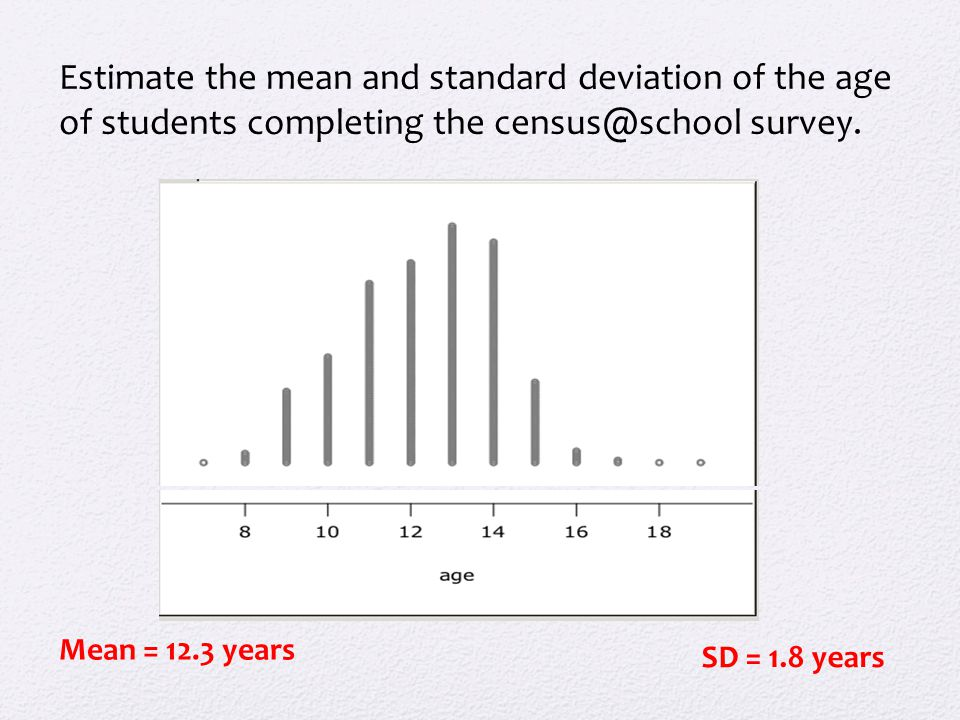 Mean = 12.3 years SD = 1.8 years Estimate the mean and standard deviation of the age of students completing the census@school survey.