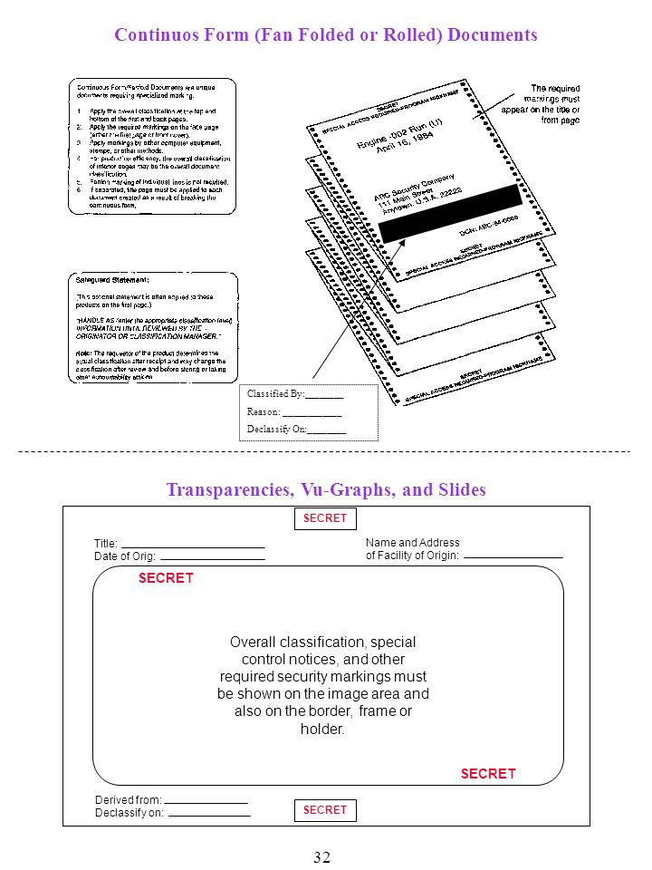 Continuos Form (Fan Folded or Rolled) Documents SECRET Name and Address of Facility of Origin: Title: Date of Orig: Derived from: Declassify on: SECRE