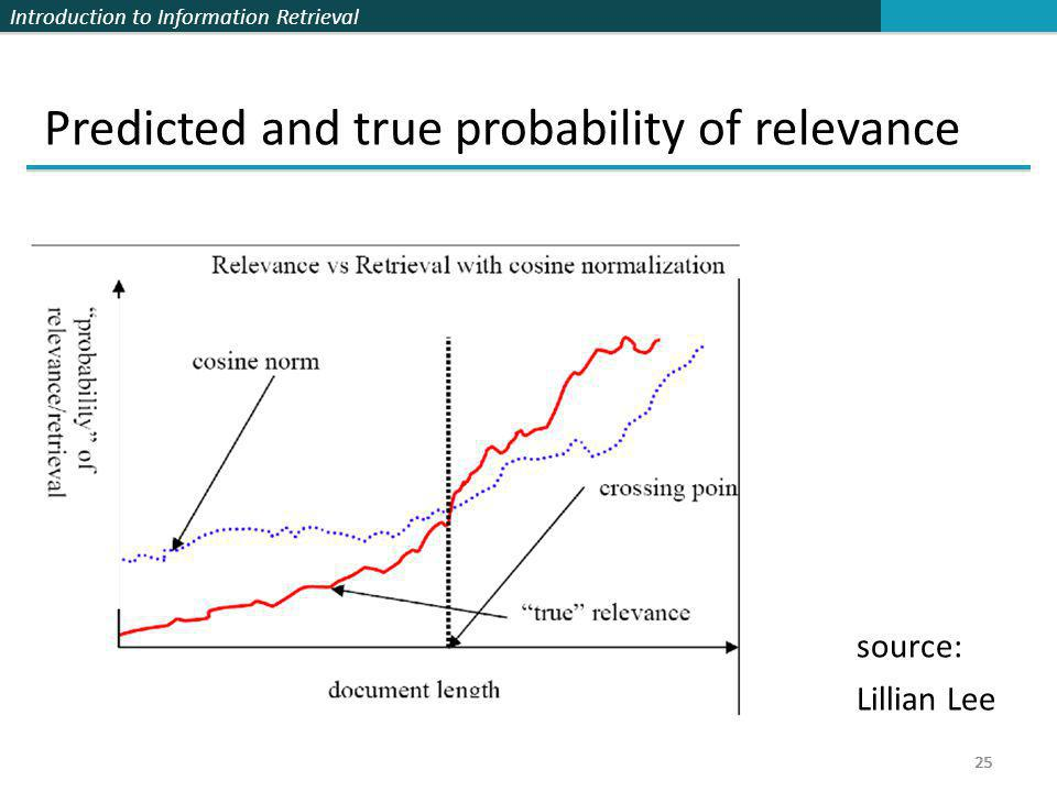 Introduction to Information Retrieval 25 Predicted and true probability of relevance source: Lillian Lee 25