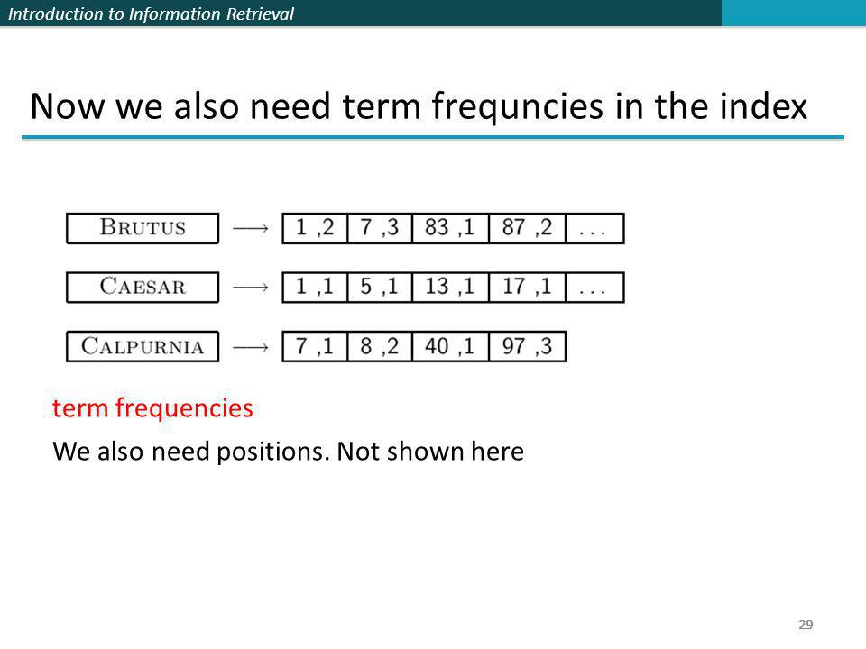 Introduction to Information Retrieval 29 Now we also need term frequncies in the index term frequencies We also need positions. Not shown here 29