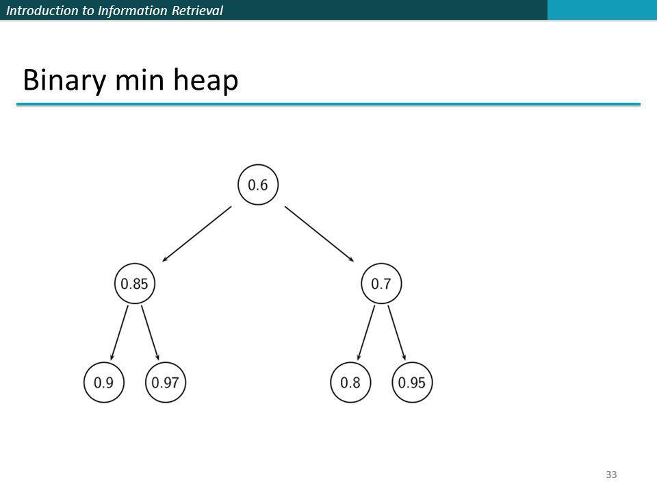 Introduction to Information Retrieval 33 Binary min heap 33