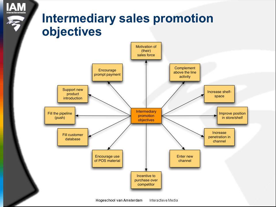 Hogeschool van Amsterdam Interactieve Media Intermediary sales promotion objectives