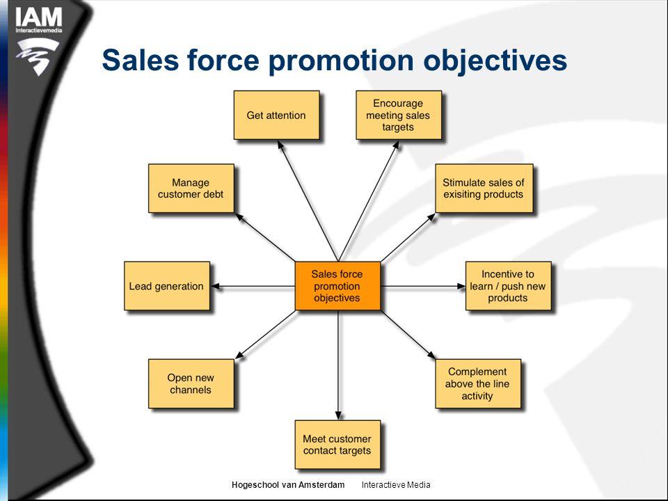 Hogeschool van Amsterdam Interactieve Media Sales force promotion objectives