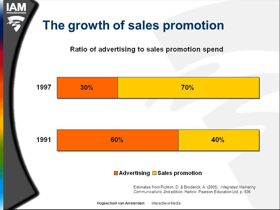 Hogeschool van Amsterdam Interactieve Media The growth of sales promotion Estimates from Pickton, D.