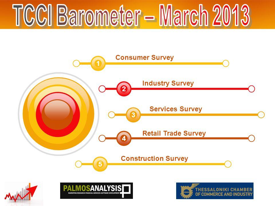 Construction Survey 5 Balances (Positive – Negative ) THE: -60 GR:-39 EU:-19 Balances (Positive – Negative ) THE: -67 GR:-32 EU:-17 September 2012