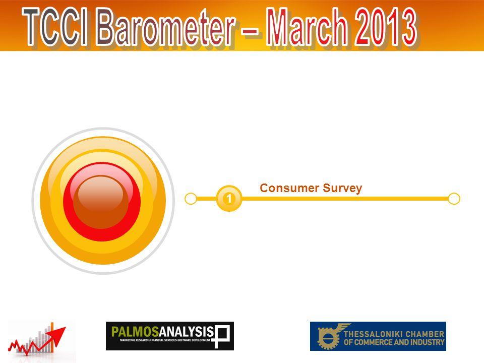 Consumer Survey 1 Balances (Positive – Negative ) THE: -58 GR:-60 EU: - Balances (Positive – Negative ) THE: -52 GR:-46 EU: - September 2012
