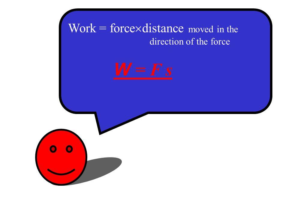 s FF W = F s cos  s Work is measured by newton metre (N m) Joule ( J )  F  F