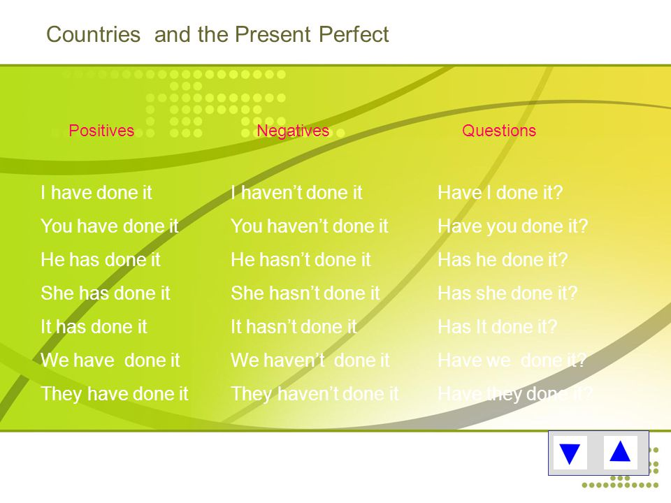 Countries and the Present Perfect I have done it You have done it He has done it She has done it It has done it We have done it They have done it I haven't done it You haven't done it He hasn't done it She hasn't done it It hasn't done it We haven't done it They haven't done it Have I done it.