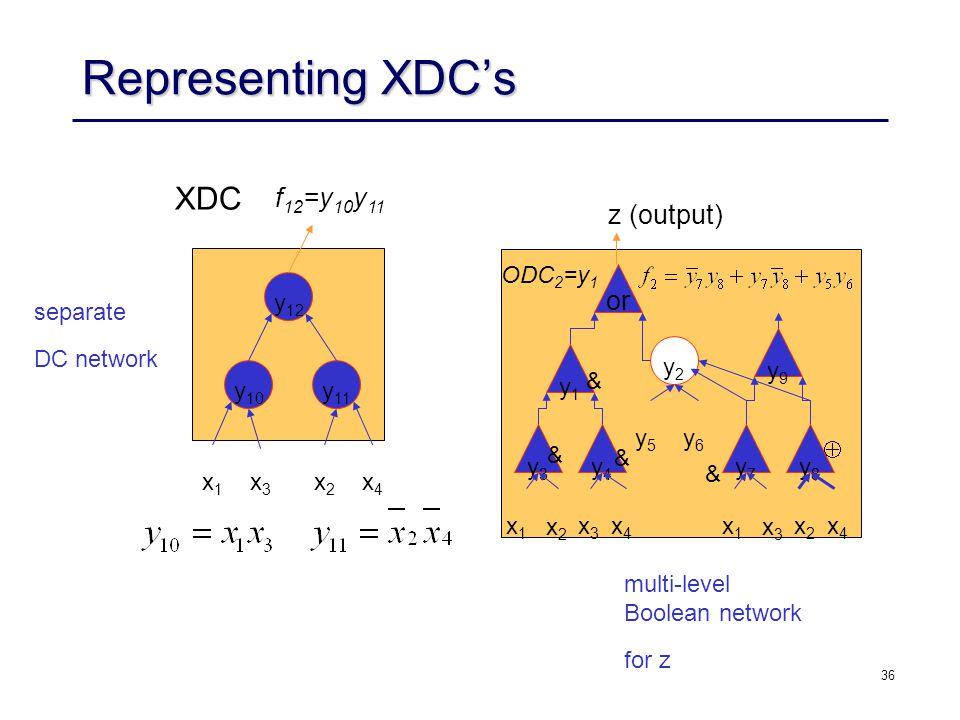 36 Representing XDC's separate DC network multi-level Boolean network for z y 12 y 11 y 10 XDC x1x1 x4x4 x2x2 f 12 =y 10 y 11 y9y9 y3y3 y1y1 y4y4 y8y8 y7y7 y2y2 or x4x4 y6y6 y5y5 z (output) x3x3 x3x3 x2x2 x1x1 x4x4 x2x2 x3x3 x1x1 ODC 2 =y 1 & & & & 