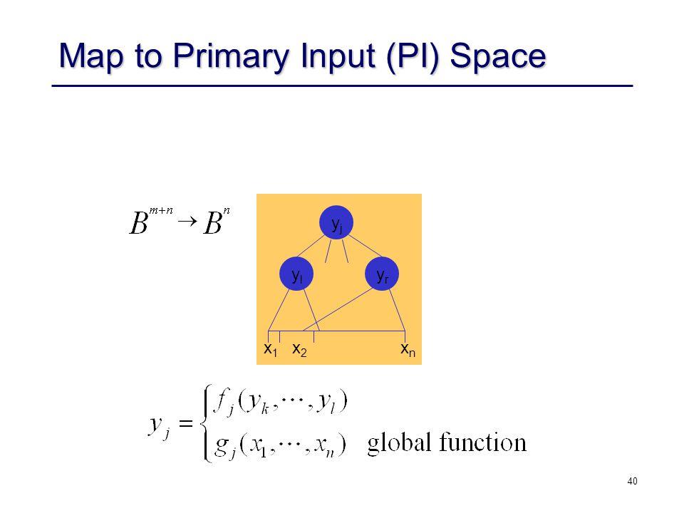 40 Map to Primary Input (PI) Space yjyj yryr ylyl x1x1 x2x2 xnxn