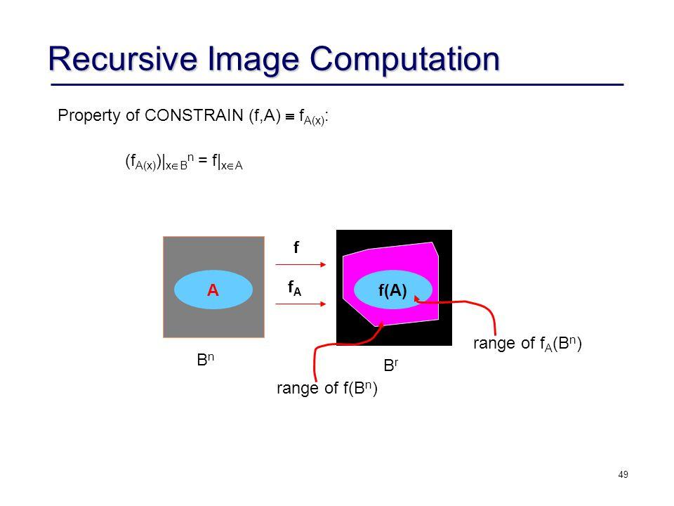 49 Recursive Image Computation Property of CONSTRAIN (f,A)  f A(x) : (f A(x) )| x  B n = f| x  A A f BnBn BrBr fAfA range of f A (B n ) range of f(B n ) f(A)