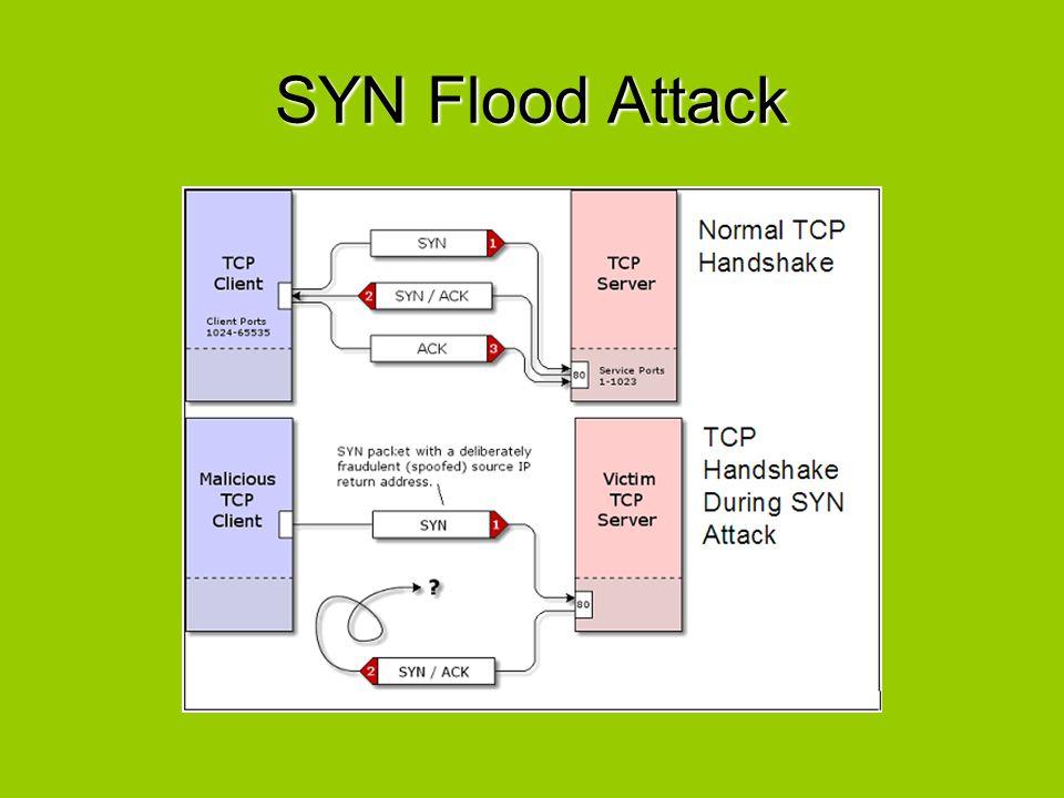 SYN Flood Attack