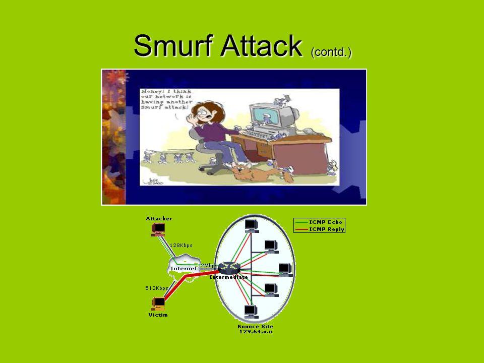 Smurf Attack (contd.)
