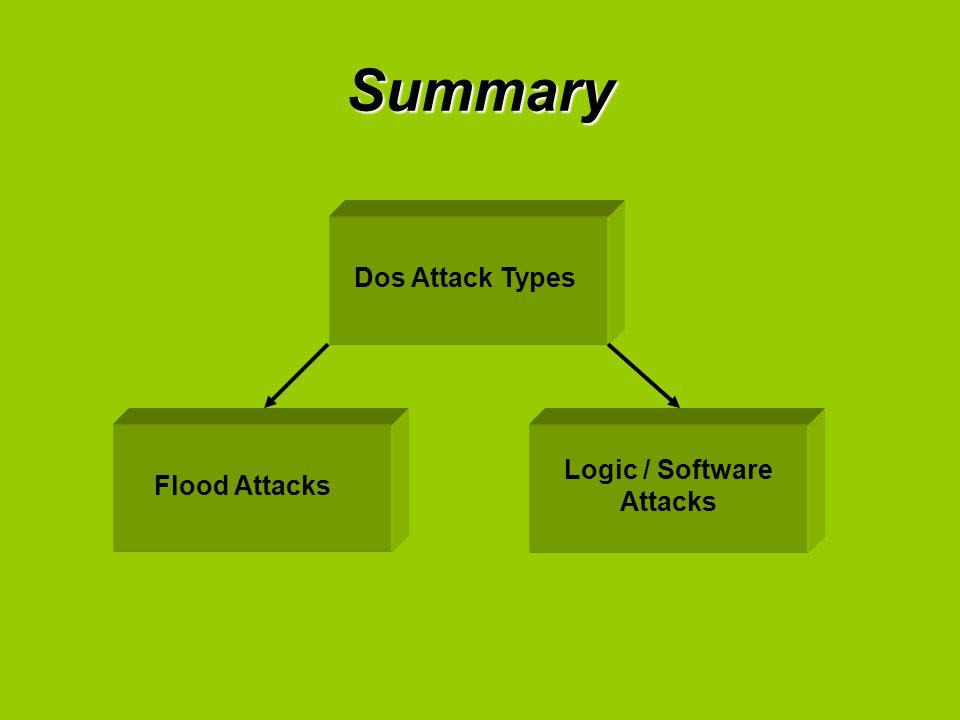 Summary Flood AttacksDos Attack Types Logic / Software Attacks