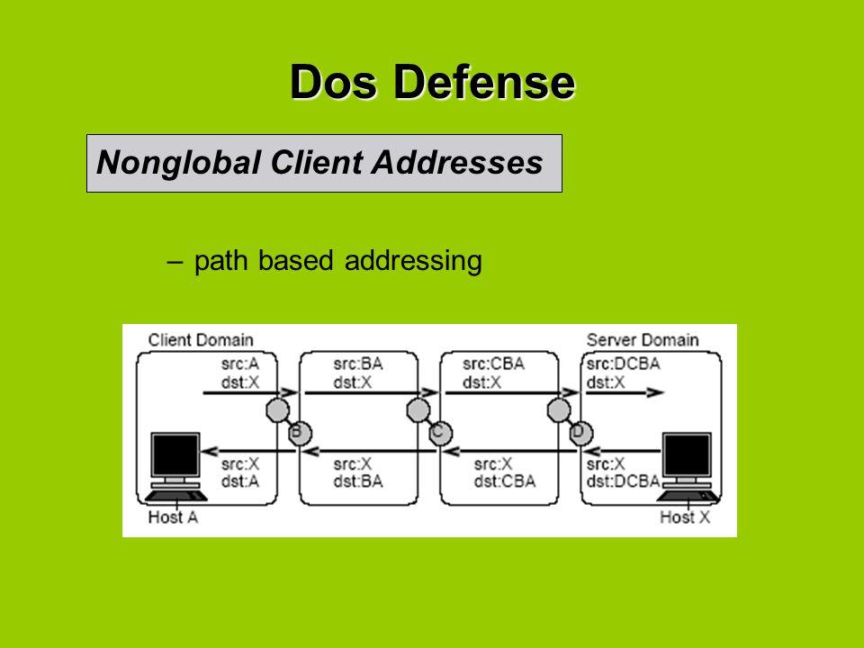 Dos Defense –path based addressing Nonglobal Client Addresses