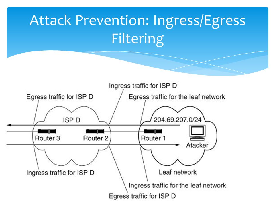 18 Attack Prevention: Ingress/Egress Filtering