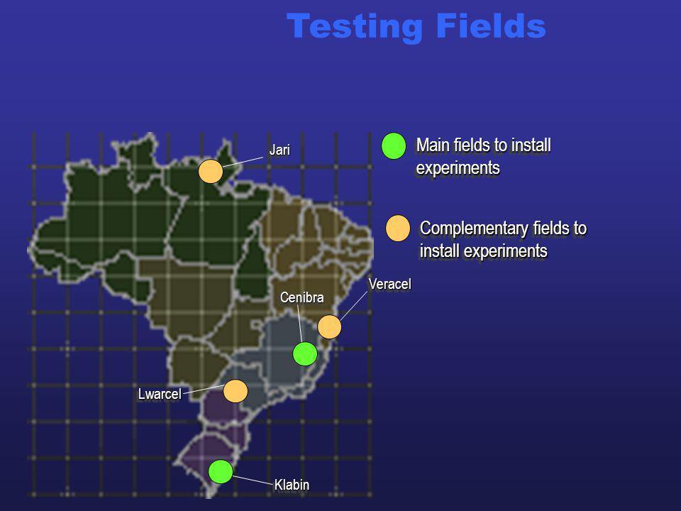 Testing Fields JariJari VeracelVeracel CenibraCenibra LwarcelLwarcel KlabinKlabin Main fields to install experiments Complementary fields to install experiments