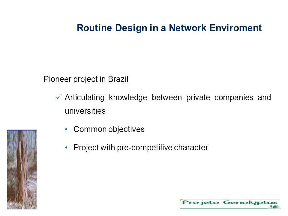 Pioneer project in Brazil Articulating knowledge between private companies and universities Common objectives Project with pre-competitive character Routine Design in a Network Enviroment