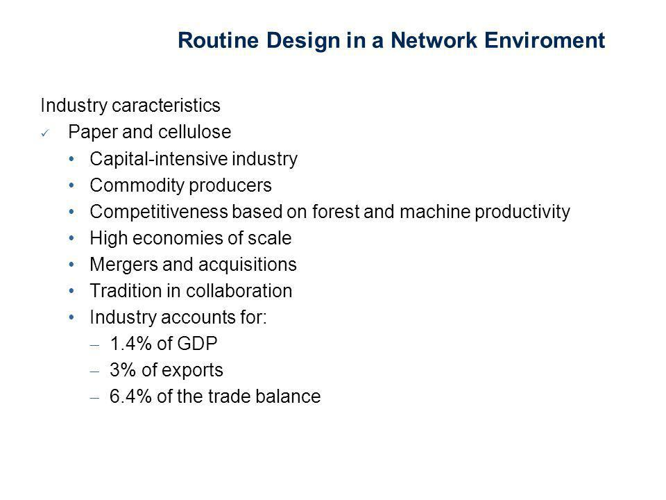 Industry caracteristics Paper and cellulose Capital-intensive industry Commodity producers Competitiveness based on forest and machine productivity High economies of scale Mergers and acquisitions Tradition in collaboration Industry accounts for:  1.4% of GDP  3% of exports  6.4% of the trade balance Routine Design in a Network Enviroment