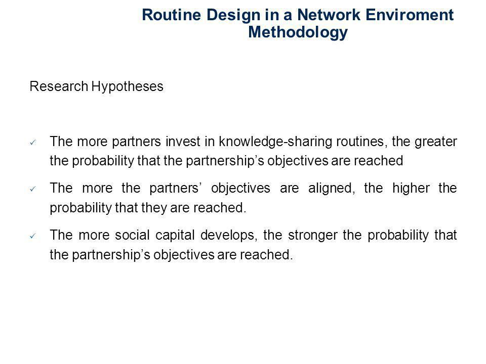 Routine Design in a Network Enviroment Methodology Research Hypotheses The more partners invest in knowledge-sharing routines, the greater the probabi