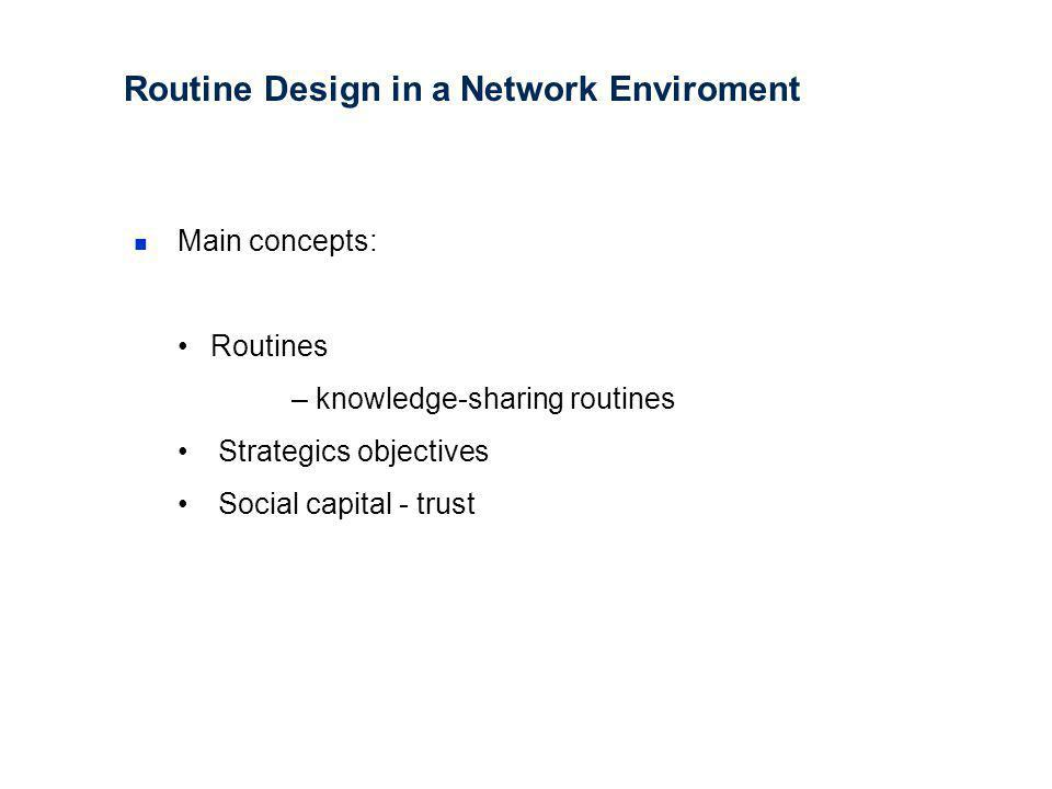 Routine Design in a Network Enviroment Main concepts: Routines – knowledge-sharing routines Strategics objectives Social capital - trust