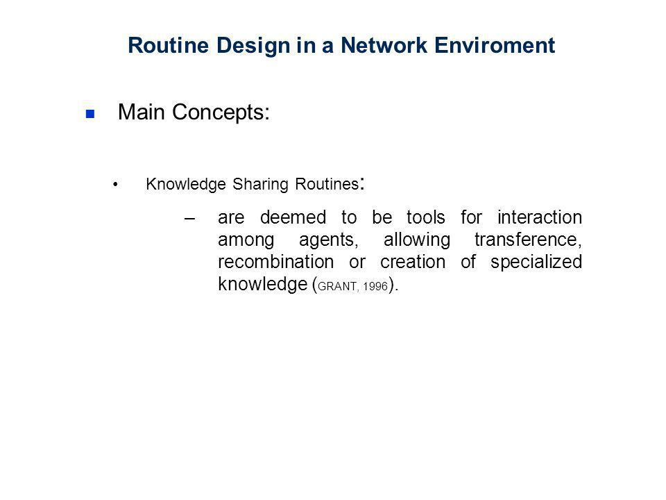 Routine Design in a Network Enviroment Main Concepts: Knowledge Sharing Routines : –are deemed to be tools for interaction among agents, allowing tran