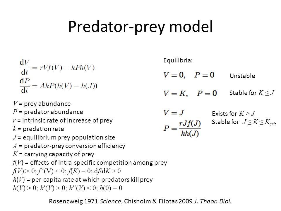 Predator-prey model Rosenzweig 1971 Science, Chisholm & Filotas 2009 J.