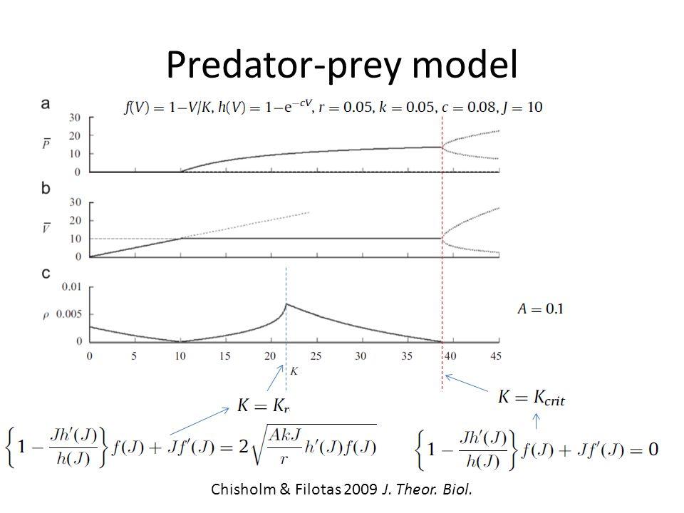 Predator-prey model Chisholm & Filotas 2009 J. Theor. Biol.
