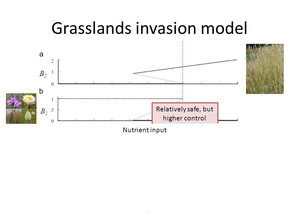 Grasslands invasion model Relatively safe, but higher control costs.