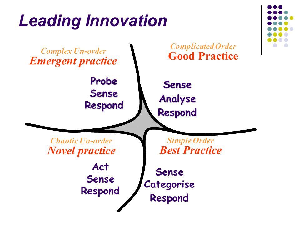Leading Innovation Simple Order Best Practice Complicated Order Good Practice Complex Un-order Emergent practice Chaotic Un-order Novel practice Sense Categorise Respond SenseAnalyseRespond Probe Sense Respond Act Sense Respond