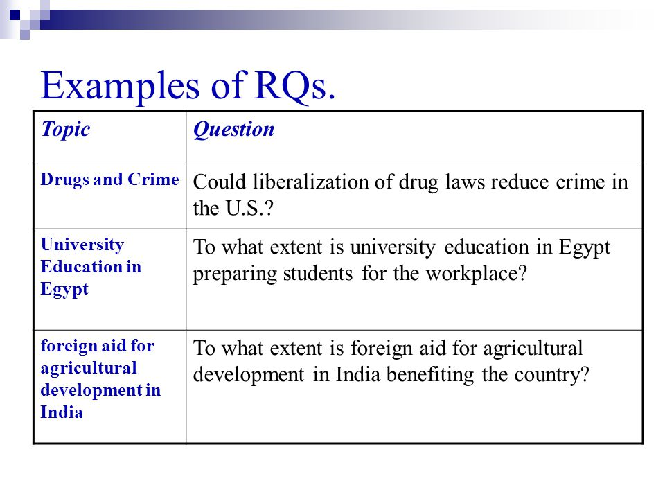 Examples of RQs.