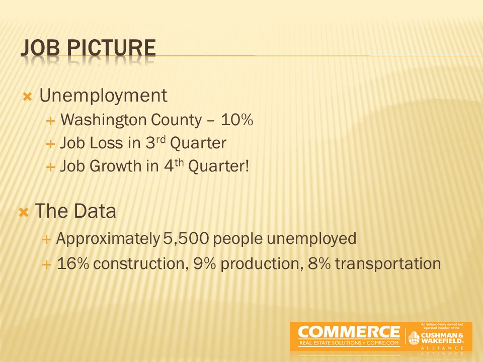  Unemployment  Washington County – 10%  Job Loss in 3 rd Quarter  Job Growth in 4 th Quarter.