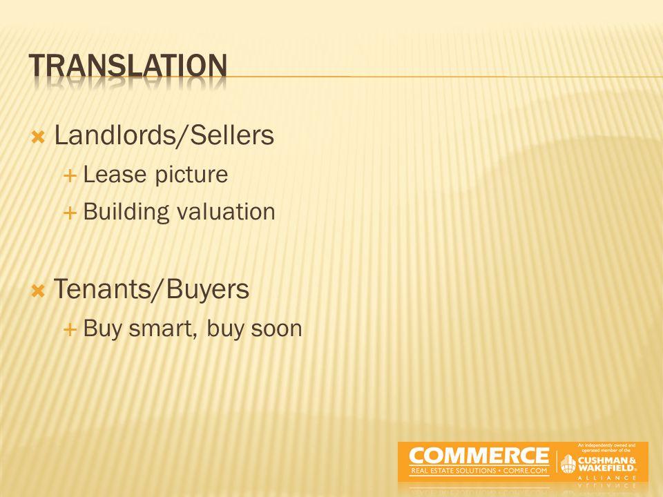  Landlords/Sellers  Lease picture  Building valuation  Tenants/Buyers  Buy smart, buy soon