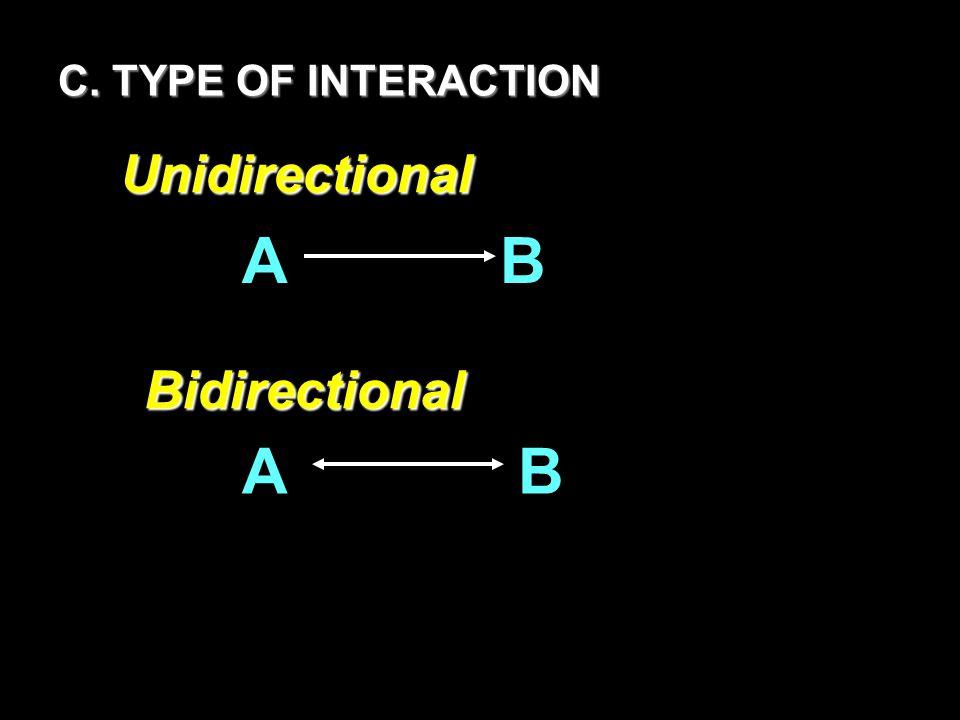 C. TYPE OF INTERACTION Unidirectional A B Bidirectional