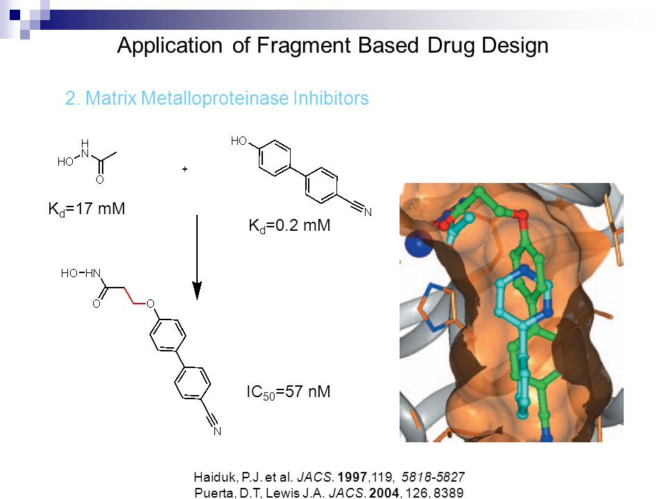 Application of Fragment Based Drug Design 2. Matrix Metalloproteinase Inhibitors K d =17 mM K d =0.2 mM IC 50 =57 nM Haiduk, P.J. et al. JACS. 1997,11