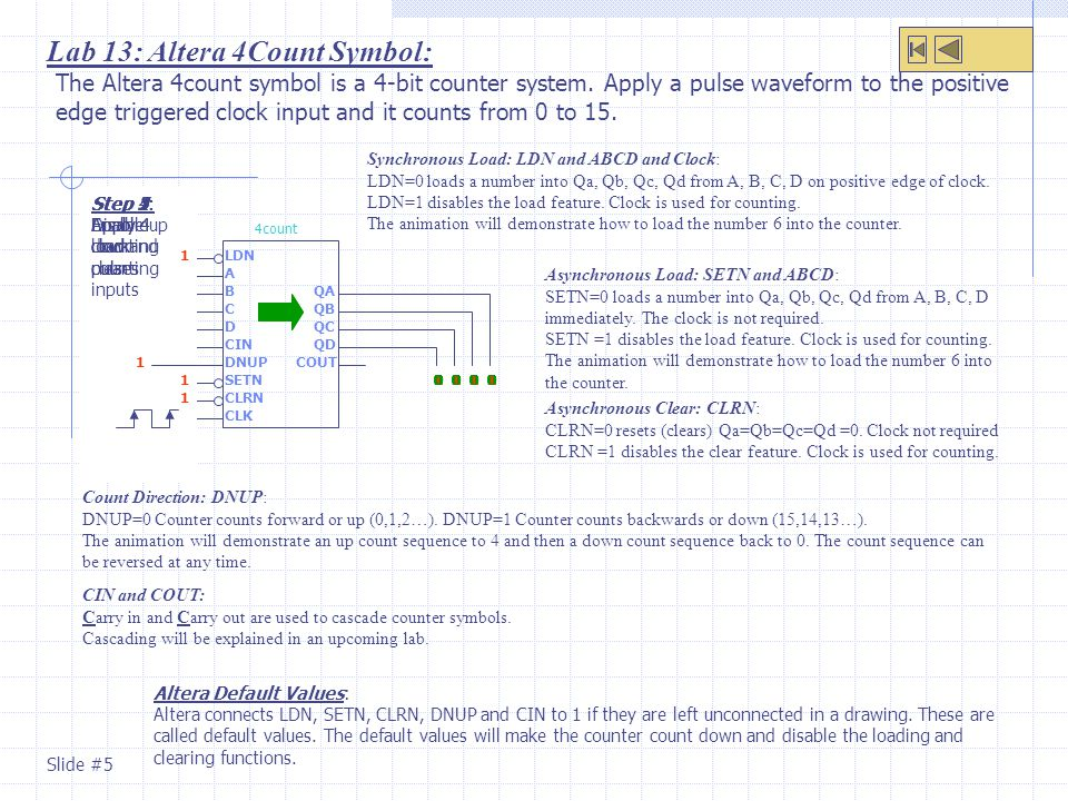 Lab 13: Altera 4Count Symbol: The Altera 4count symbol is a 4-bit counter system. Apply a pulse waveform to the positive edge triggered clock input an