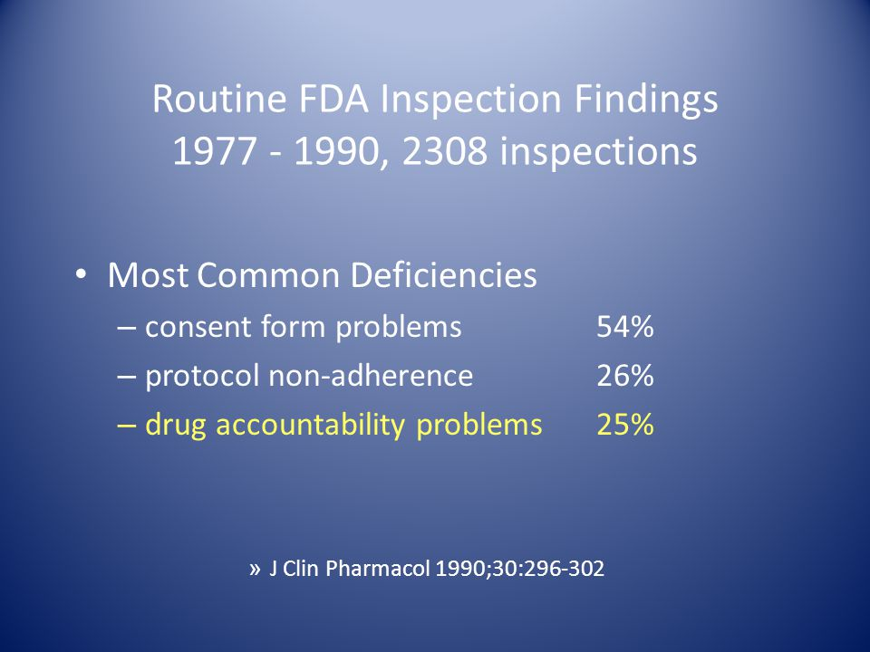 Routine FDA Inspection Findings 1977 - 1990, 2308 inspections Most Common Deficiencies – consent form problems54% – protocol non-adherence26% – drug accountability problems25% » J Clin Pharmacol 1990;30:296-302