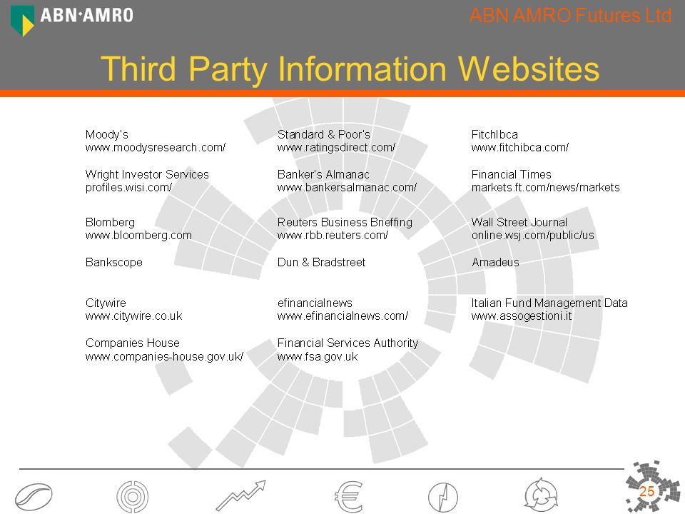 ABN AMRO Futures Ltd 25 Third Party Information Websites