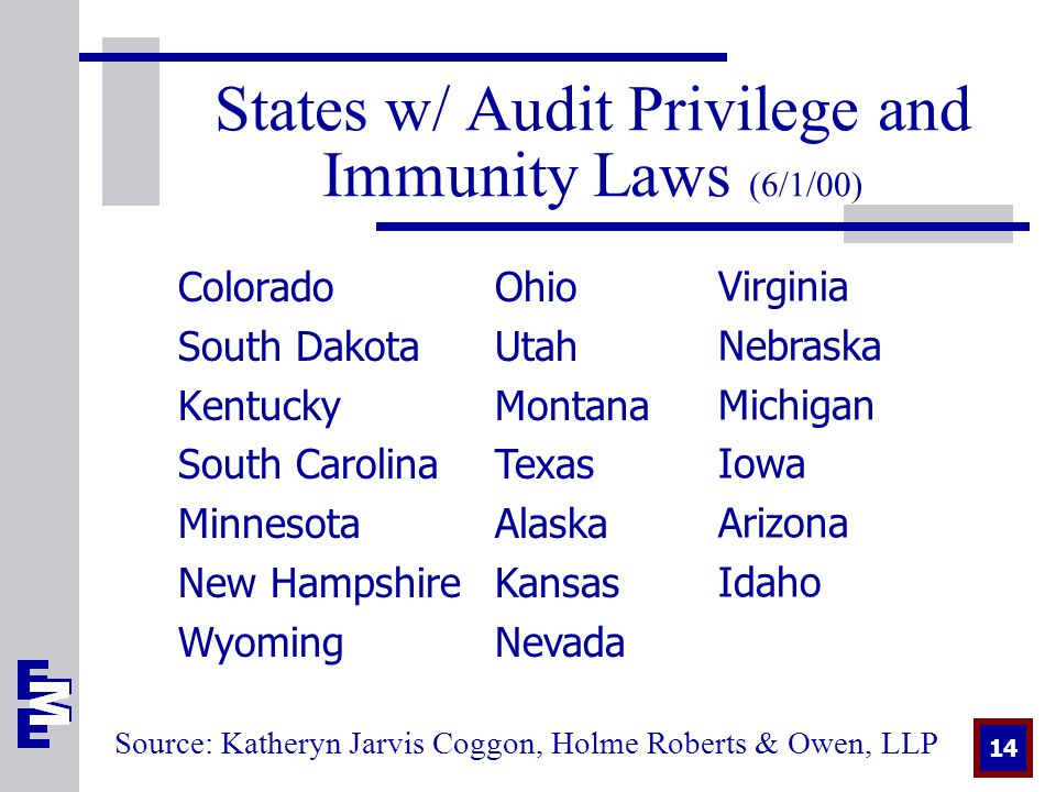 14 States w/ Audit Privilege and Immunity Laws (6/1/00) Colorado South Dakota Kentucky South Carolina Minnesota New Hampshire Wyoming Ohio Utah Montana Texas Alaska Kansas Nevada Virginia Nebraska Michigan Iowa Arizona Idaho Source: Katheryn Jarvis Coggon, Holme Roberts & Owen, LLP