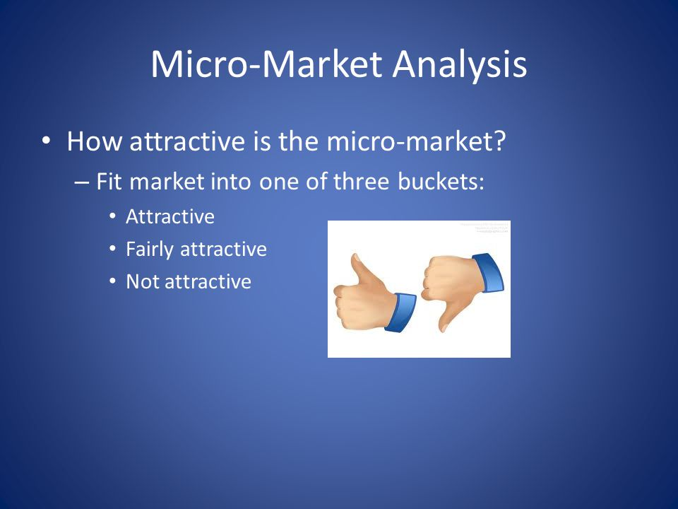 Micro-Market Analysis How attractive is the micro-market? – Fit market into one of three buckets: Attractive Fairly attractive Not attractive