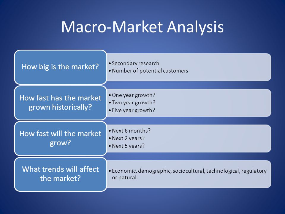 Macro-Market Analysis Secondary research Number of potential customers How big is the market? One year growth? Two year growth? Five year growth? How