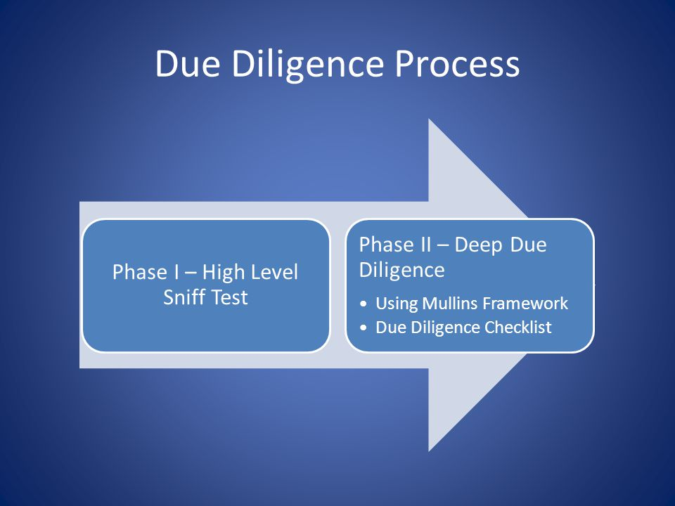 Due Diligence Process Phase I – High Level Sniff Test Phase II – Deep Due Diligence Using Mullins Framework Due Diligence Checklist