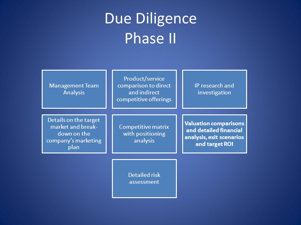 Due Diligence Phase II Management Team Analysis Product/service comparison to direct and indirect competitive offerings IP research and investigation