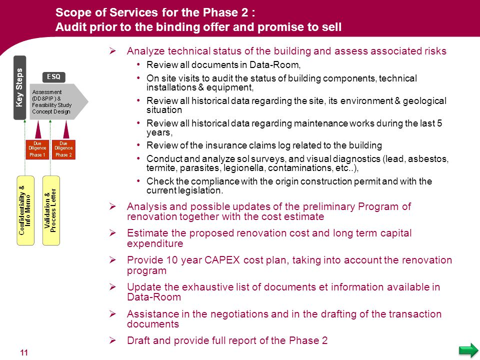 Scope of Services for the Phase 2 : Audit prior to the binding offer and promise to sell  Analyze technical status of the building and assess associa