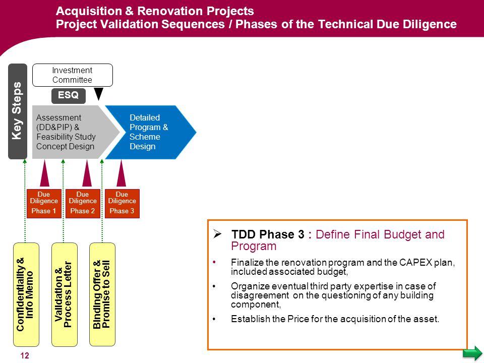 ESQ Key Steps Detailed Program & Scheme Design Assessment (DD&PIP) & Feasibility Study Concept Design Investment Committee 12 Due Diligence Phase 1 Du
