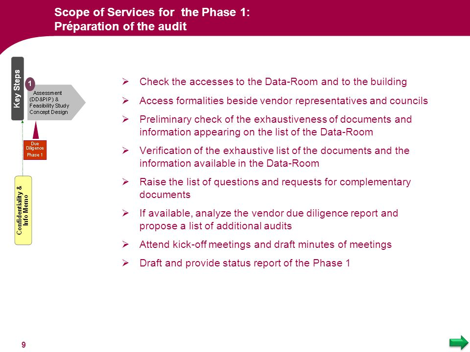 Scope of Services for the Phase 1: Préparation of the audit  Check the accesses to the Data-Room and to the building  Access formalities beside vend
